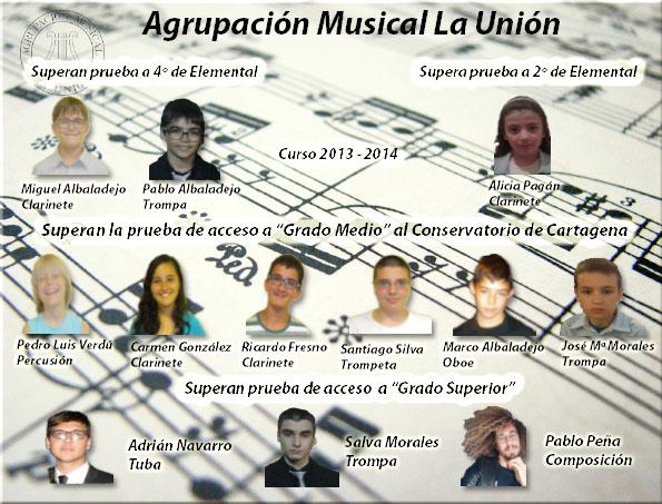 Prueba de acceso Conservatorio de Cartagena